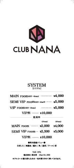 ナナ/下通のシステム画像